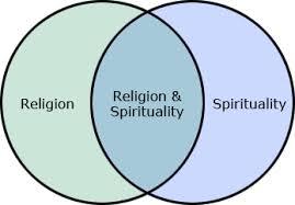 religious_spiritual